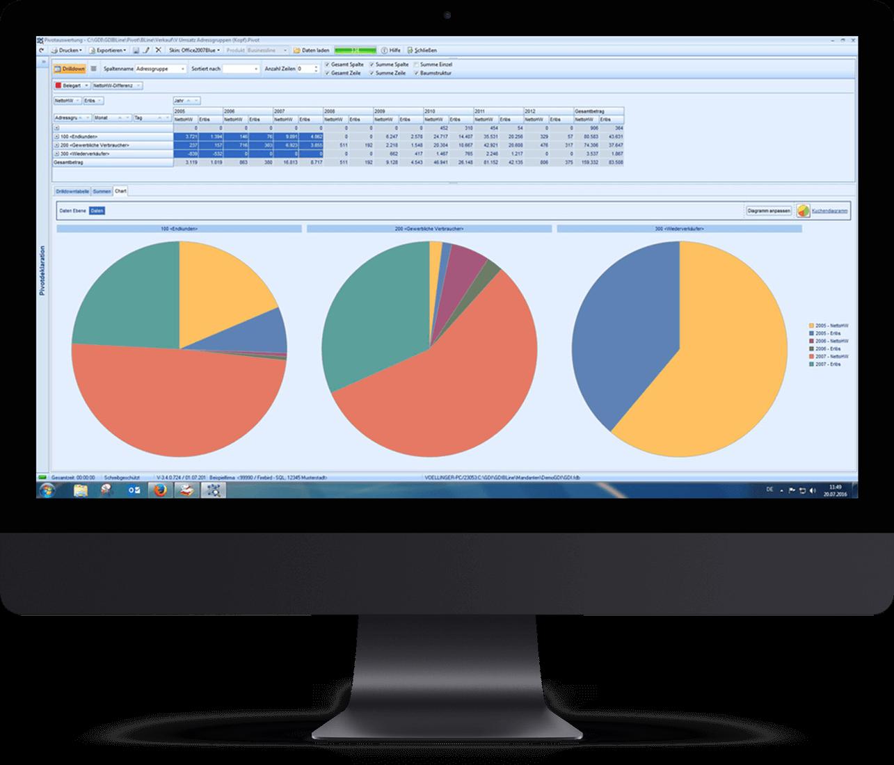 Mehrdimensionale Datenanalyse für Ihre Warenwirtschaft - operative Daten in Form gebracht