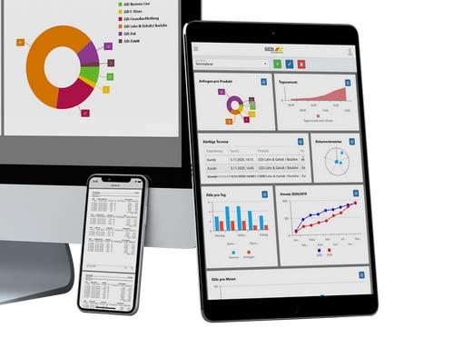 Dashboard Datenanalyse-Software für den Mittelstand